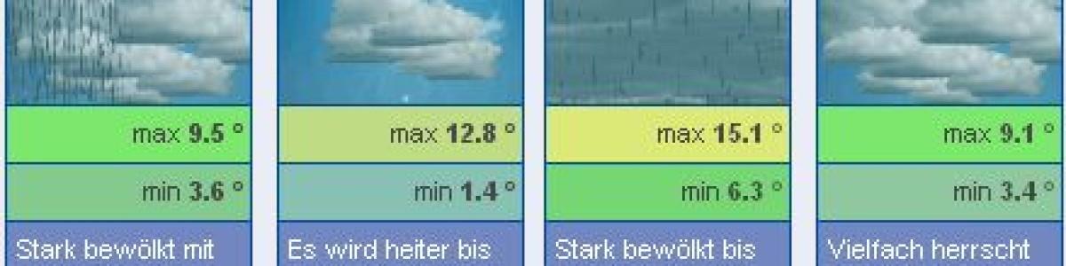 Wetteraussichten 15.04.2006: Anfliegen und Fete mit dem Osterhasen